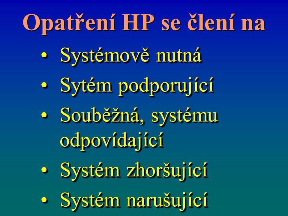 Opatření HP se člení na Systémově nutnáSystémově nutná Sytém podporujícíSytém podporující Souběžná, systému odpovídajícíSouběžná, systému odpovídající Systém zhoršujícíSystém zhoršující Systém narušujícíSystém narušující Systémově nutnáSystémově nutná Sytém podporujícíSytém podporující Souběžná, systému odpovídajícíSouběžná, systému odpovídající Systém zhoršujícíSystém zhoršující Systém narušujícíSystém narušující