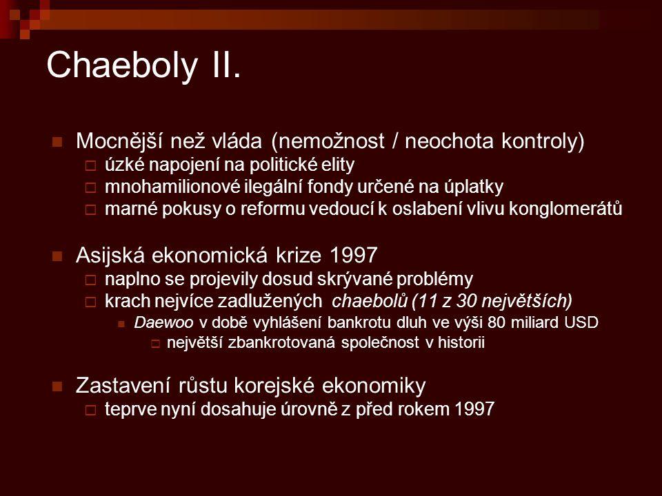 Chaeboly II. Mocnější než vláda (nemožnost / neochota kontroly)  úzké napojení na politické elity  mnohamilionové ilegální fondy určené na úplatky 
