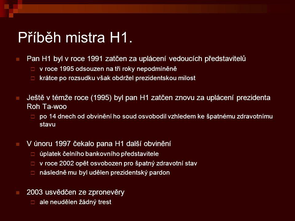 Příběh mistra H1. Pan H1 byl v roce 1991 zatčen za uplácení vedoucích představitelů  v roce 1995 odsouzen na tři roky nepodmíněně  krátce po rozsudk