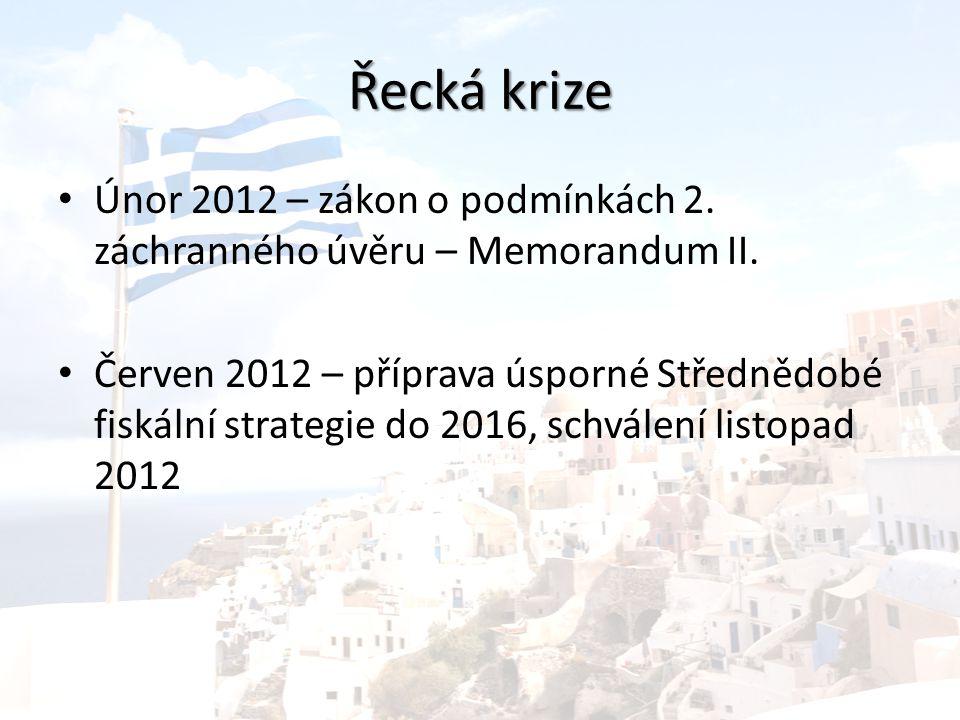 Řecká krize Únor 2012 – zákon o podmínkách 2. záchranného úvěru – Memorandum II.