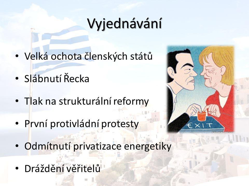 Vyjednávání Velká ochota členských států Slábnutí Řecka Tlak na strukturální reformy První protivládní protesty Odmítnutí privatizace energetiky Dráždění věřitelů