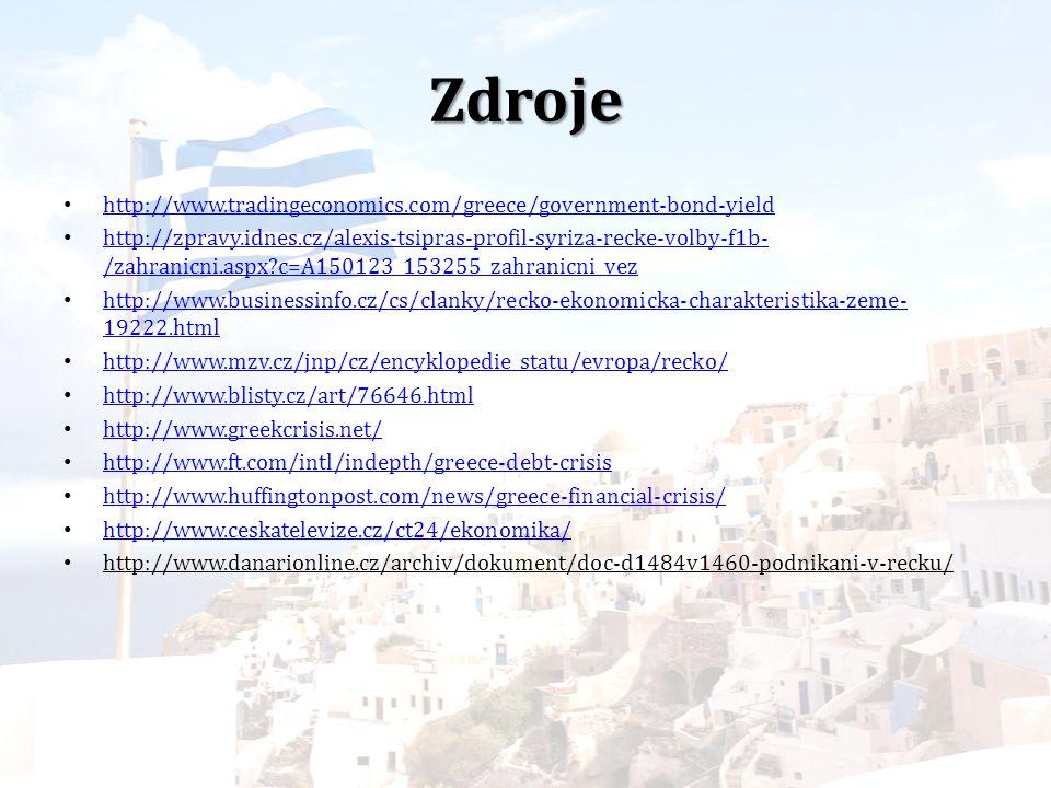 Zdroje http://www.tradingeconomics.com/greece/government-bond-yield http://zpravy.idnes.cz/alexis-tsipras-profil-syriza-recke-volby-f1b- /zahranicni.aspx c=A150123_153255_zahranicni_vez http://zpravy.idnes.cz/alexis-tsipras-profil-syriza-recke-volby-f1b- /zahranicni.aspx c=A150123_153255_zahranicni_vez http://www.businessinfo.cz/cs/clanky/recko-ekonomicka-charakteristika-zeme- 19222.html http://www.businessinfo.cz/cs/clanky/recko-ekonomicka-charakteristika-zeme- 19222.html http://www.mzv.cz/jnp/cz/encyklopedie_statu/evropa/recko/ http://www.blisty.cz/art/76646.html http://www.greekcrisis.net/ http://www.ft.com/intl/indepth/greece-debt-crisis http://www.huffingtonpost.com/news/greece-financial-crisis/ http://www.ceskatelevize.cz/ct24/ekonomika/ http://www.danarionline.cz/archiv/dokument/doc-d1484v1460-podnikani-v-recku/