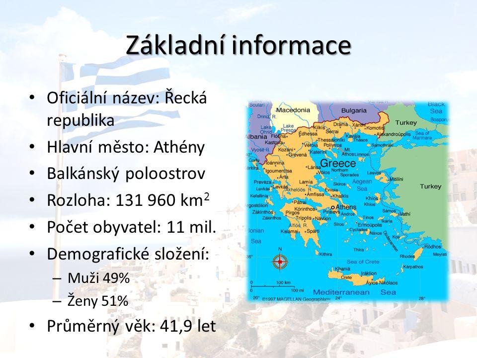 Základní informace Oficiální název: Řecká republika Hlavní město: Athény Balkánský poloostrov Rozloha: 131 960 km 2 Počet obyvatel: 11 mil.