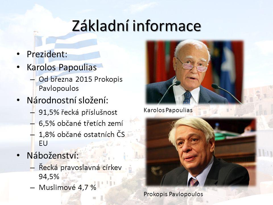 Řecká krize Únor 2012 – zákon o podmínkách 2.záchranného úvěru – Memorandum II.