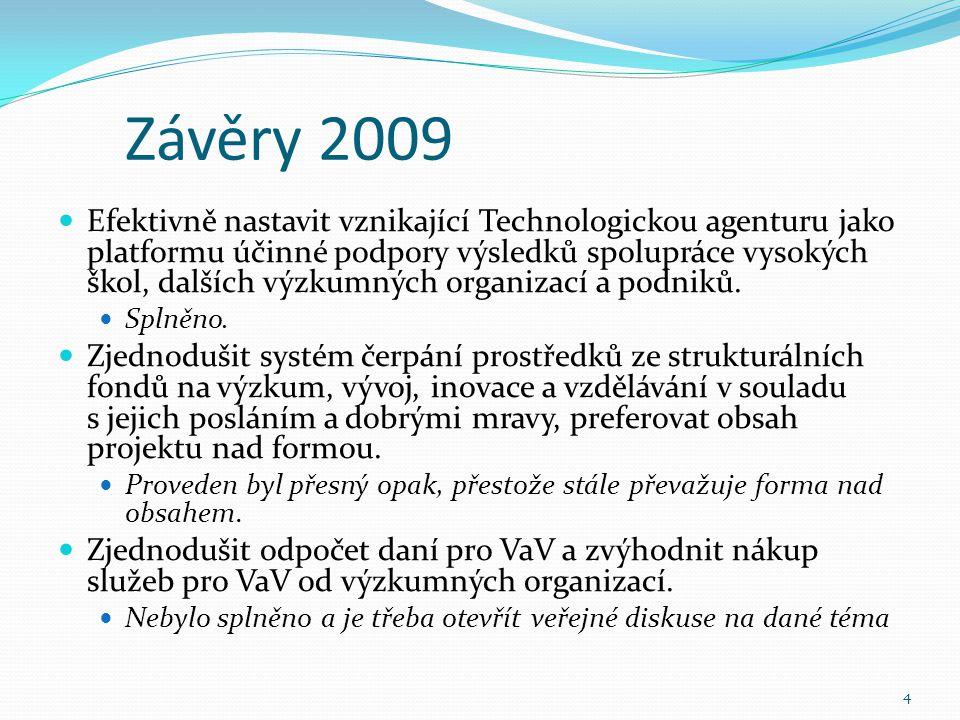 Závěry 2009 Efektivně nastavit vznikající Technologickou agenturu jako platformu účinné podpory výsledků spolupráce vysokých škol, dalších výzkumných organizací a podniků.