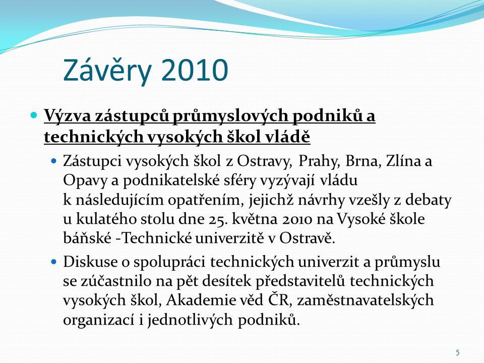 Závěry 2010 Výzva zástupců průmyslových podniků a technických vysokých škol vládě Zástupci vysokých škol z Ostravy, Prahy, Brna, Zlína a Opavy a podnikatelské sféry vyzývají vládu k následujícím opatřením, jejichž návrhy vzešly z debaty u kulatého stolu dne 25.