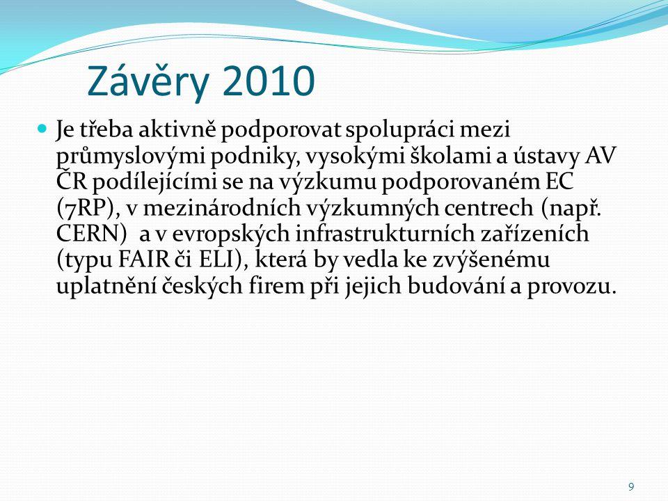 Závěry 2010 Je třeba aktivně podporovat spolupráci mezi průmyslovými podniky, vysokými školami a ústavy AV ČR podílejícími se na výzkumu podporovaném EC (7RP), v mezinárodních výzkumných centrech (např.
