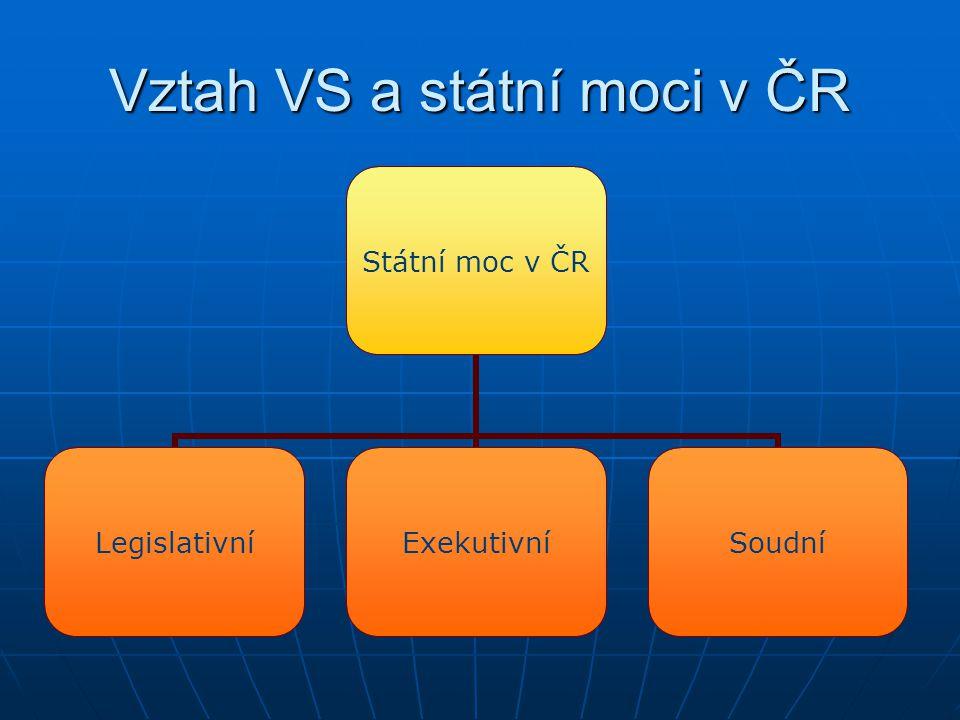 Vztah VS a státní moci v ČR Státní moc v ČR LegislativníExekutivníSoudní