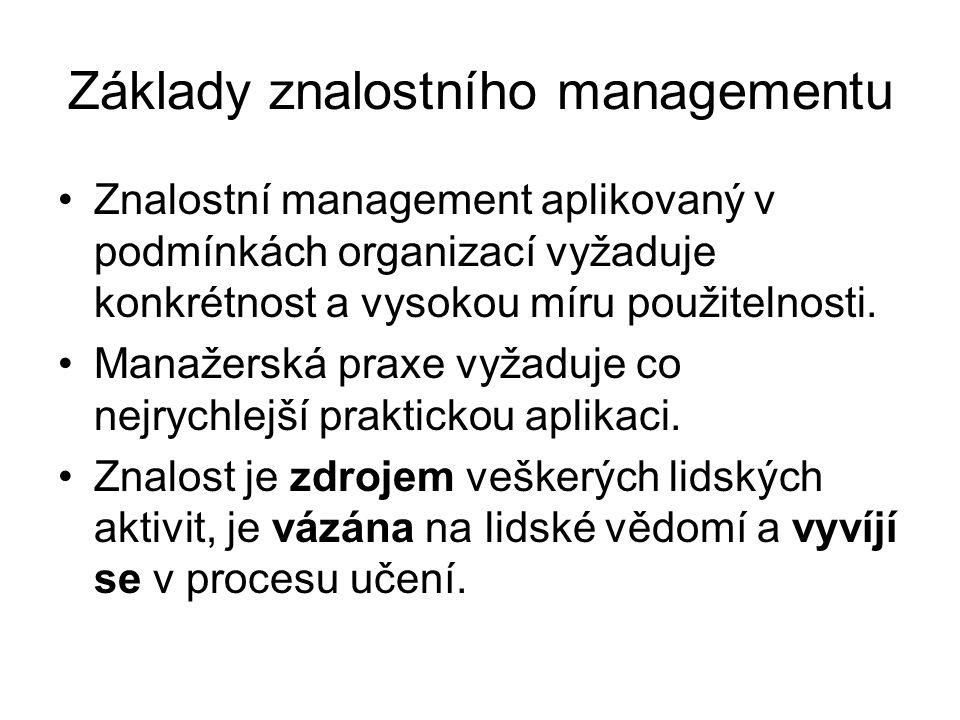 Základy znalostního managementu Znalostní management aplikovaný v podmínkách organizací vyžaduje konkrétnost a vysokou míru použitelnosti.