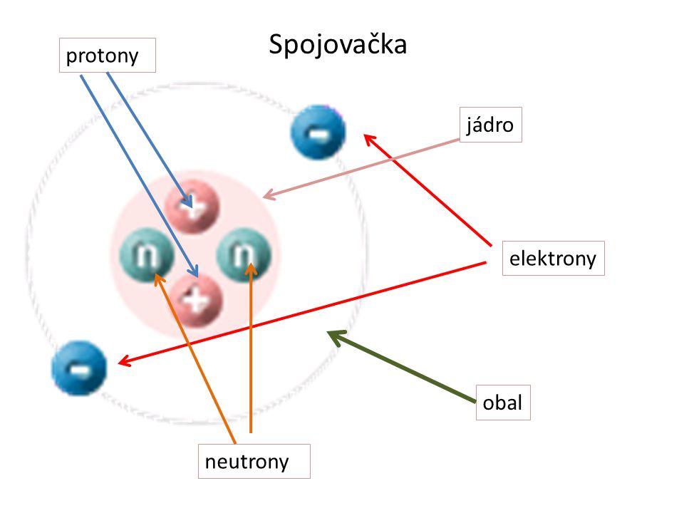 Spojovačka jádro obal elektrony neutrony protony