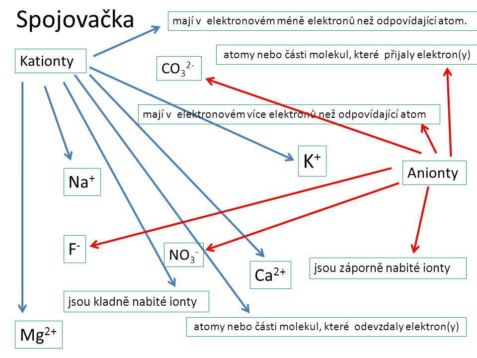 Na + Mg 2+ Ca 2+ K+K+ Spojovačka mají v elektronovém méně elektronů než odpovídající atom. Kationty jsou kladně nabité ionty atomy nebo části molekul,