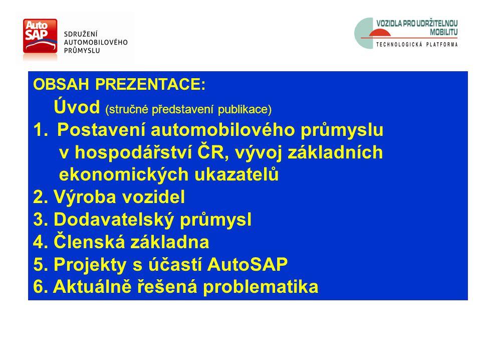 OBSAH PREZENTACE: Úvod (stručné představení publikace) 1.Postavení automobilového průmyslu v hospodářství ČR, vývoj základních ekonomických ukazatelů 2.