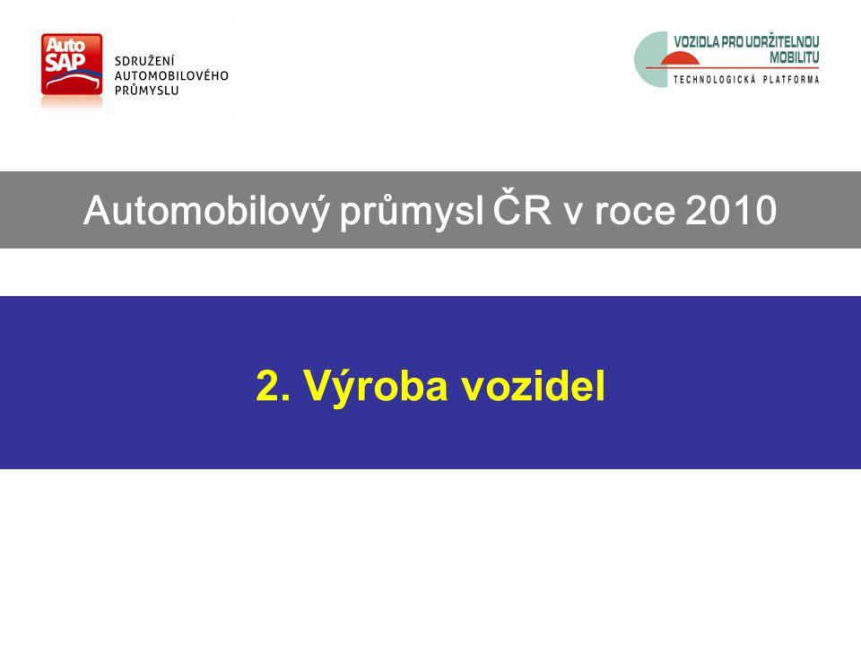 Automobilový průmysl ČR v roce 2010 2. Výroba vozidel