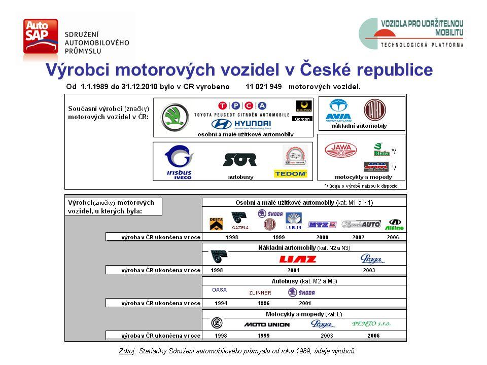 Výrobci motorových vozidel v České republice