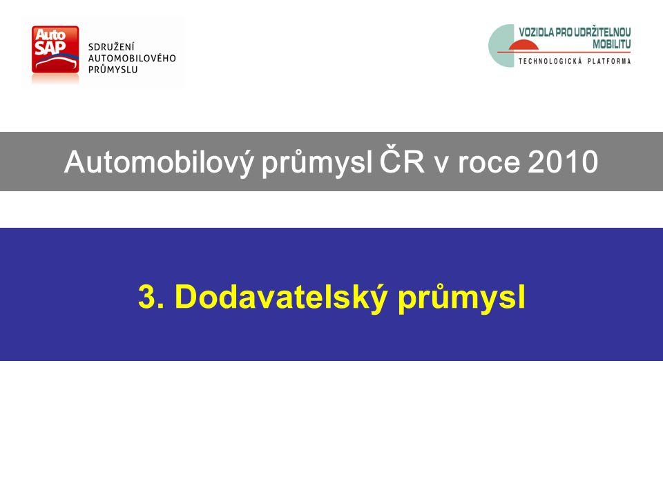 Automobilový průmysl ČR v roce 2010 3. Dodavatelský průmysl