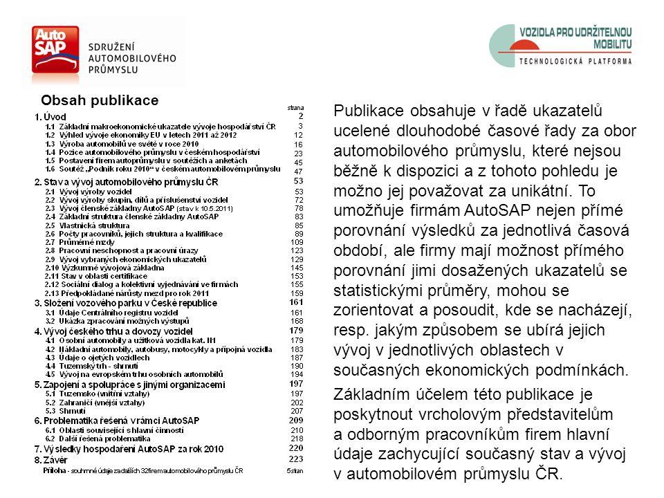 Příspěvek AutoSAP k zahraničně obchodní bilanci ČR: + 319,058 mld. Kč, meziroční nárůst: 17,19 %