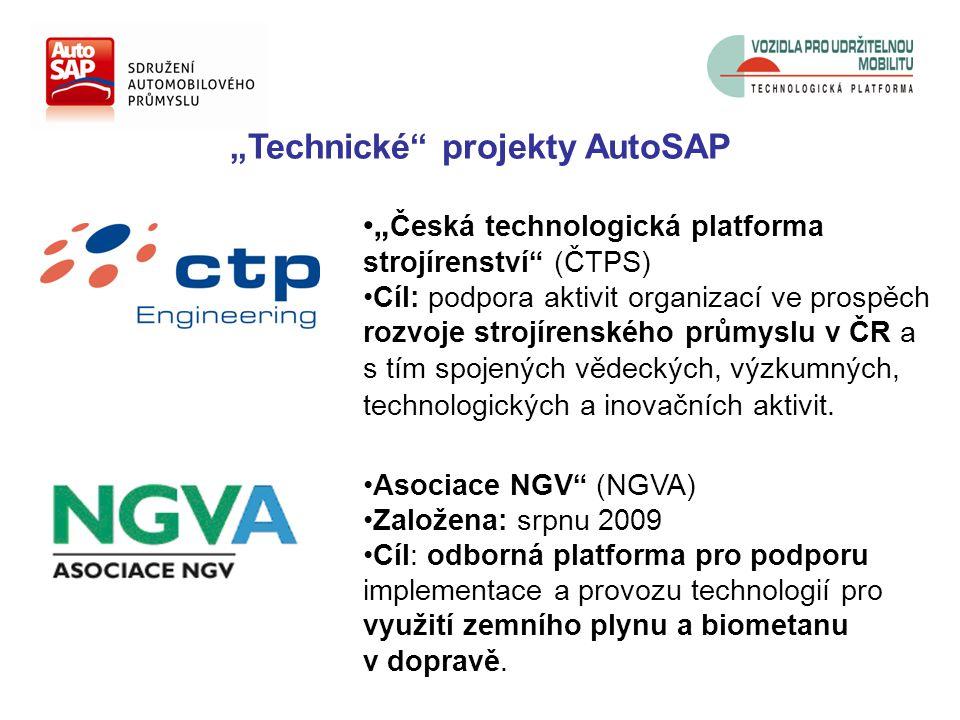 """""""Technické projekty AutoSAP """" Česká technologická platforma strojírenství (ČTPS) Cíl: podpora aktivit organizací ve prospěch rozvoje strojírenského průmyslu v ČR a s tím spojených vědeckých, výzkumných, technologických a inovačních aktivit."""
