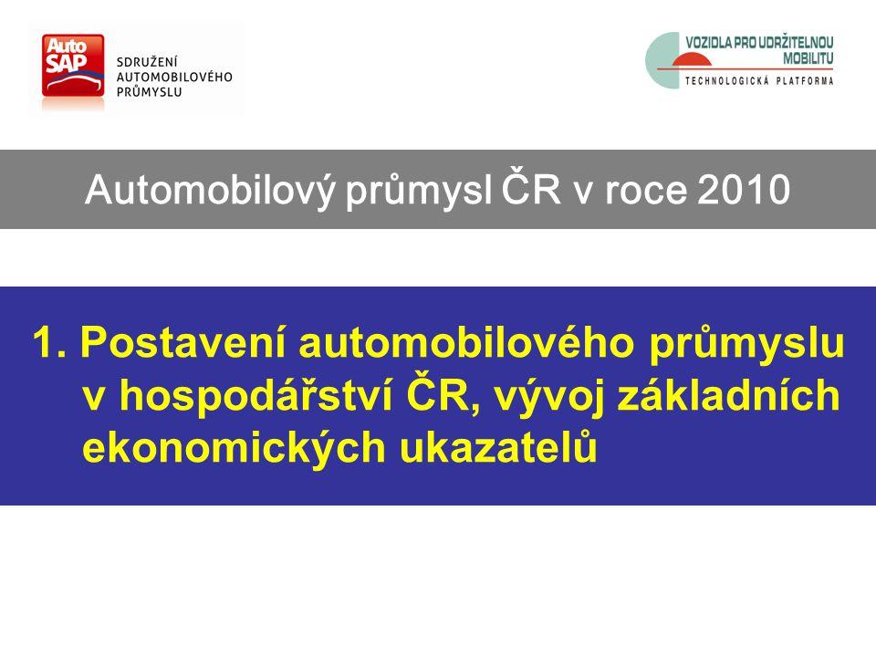 Automobilový průmysl ČR v roce 2010 1.