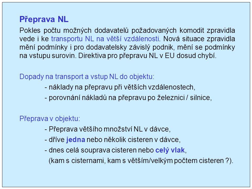 Přeprava NL Pokles počtu možných dodavatelů požadovaných komodit zpravidla vede i ke transportu NL na větší vzdálenosti.