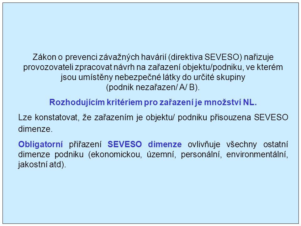 Zákon o prevenci závažných havárií (direktiva SEVESO) nařizuje provozovateli zpracovat návrh na zařazení objektu/podniku, ve kterém jsou umístěny nebezpečné látky do určité skupiny (podnik nezařazen/ A/ B).
