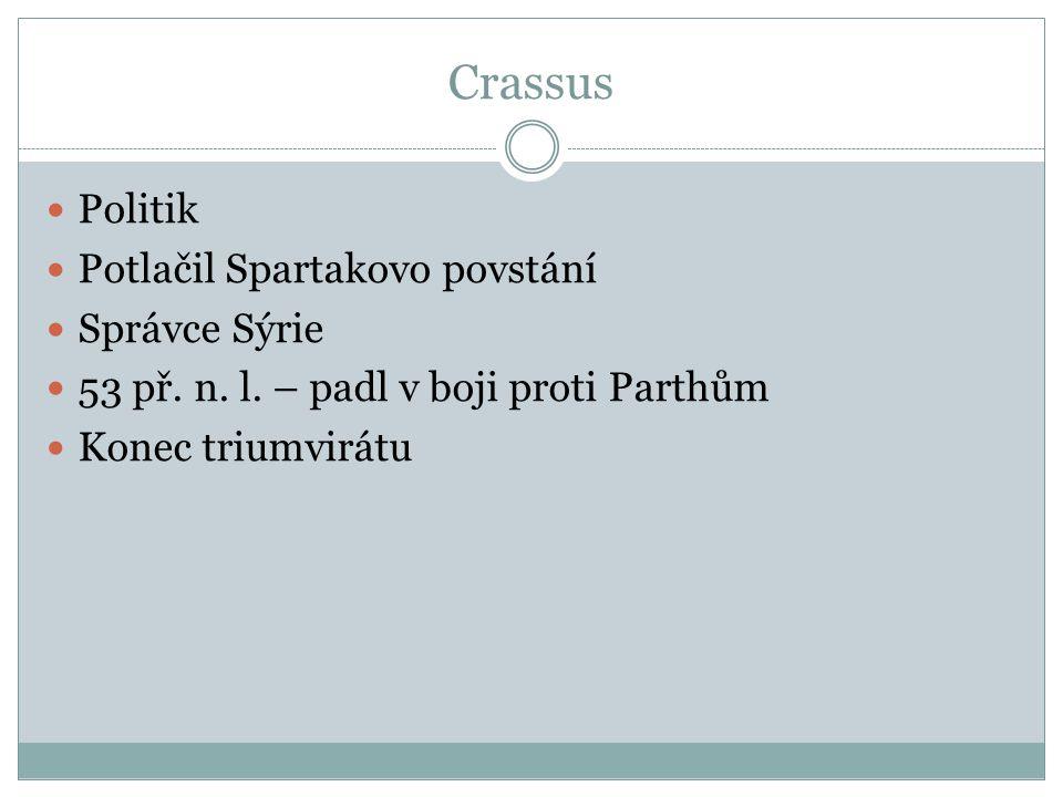 Crassus Politik Potlačil Spartakovo povstání Správce Sýrie 53 př. n. l. – padl v boji proti Parthům Konec triumvirátu