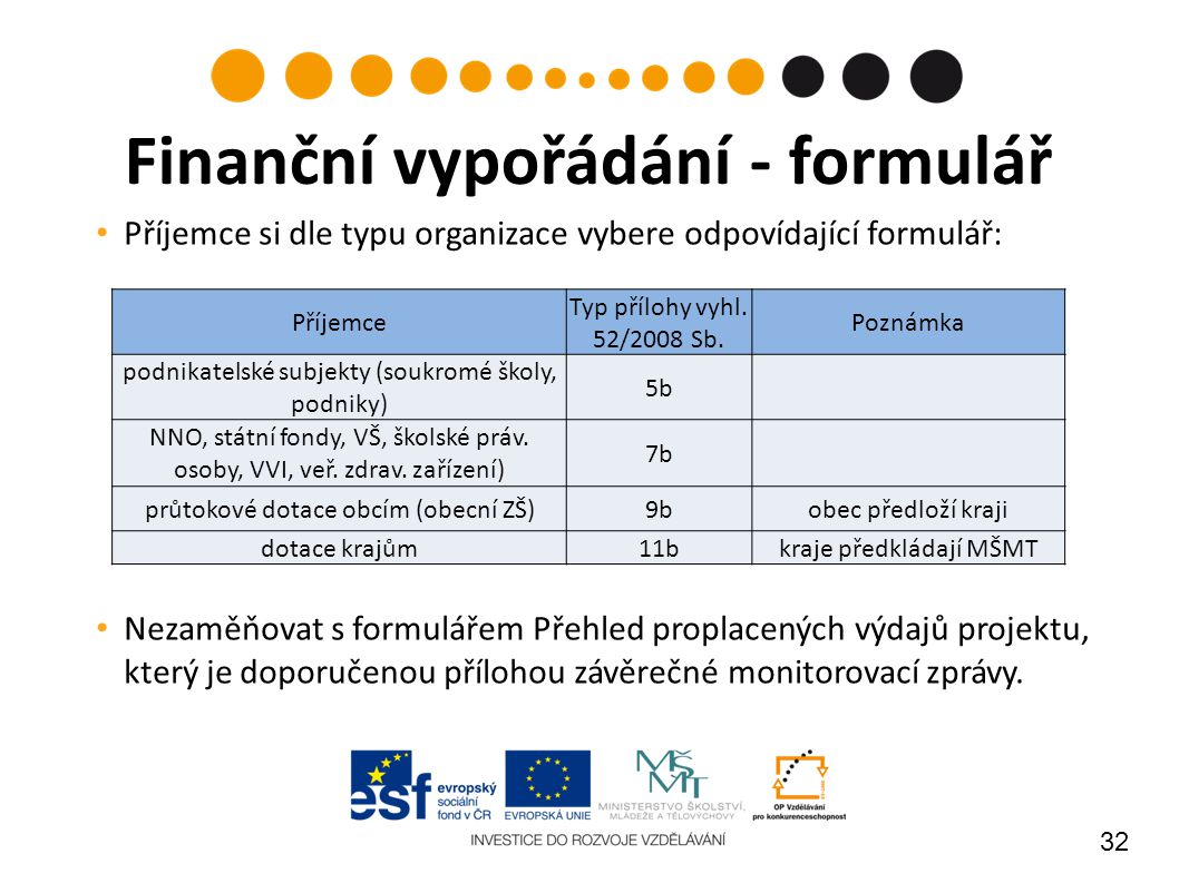 32 Příjemce si dle typu organizace vybere odpovídající formulář: Nezaměňovat s formulářem Přehled proplacených výdajů projektu, který je doporučenou přílohou závěrečné monitorovací zprávy.