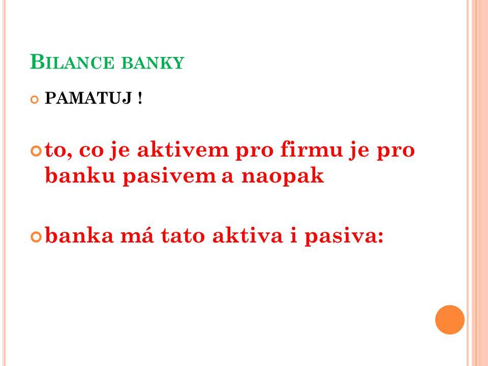 AKTIVA BANKY pokladní hotovost a vklady na účtech (u jiných peněžních ústavů) poskytování úvěrů zákazníkům -> rozhodující část aktiv banky, pohledávka za dlužníkem směnky cenné papíry budovy a zařízení