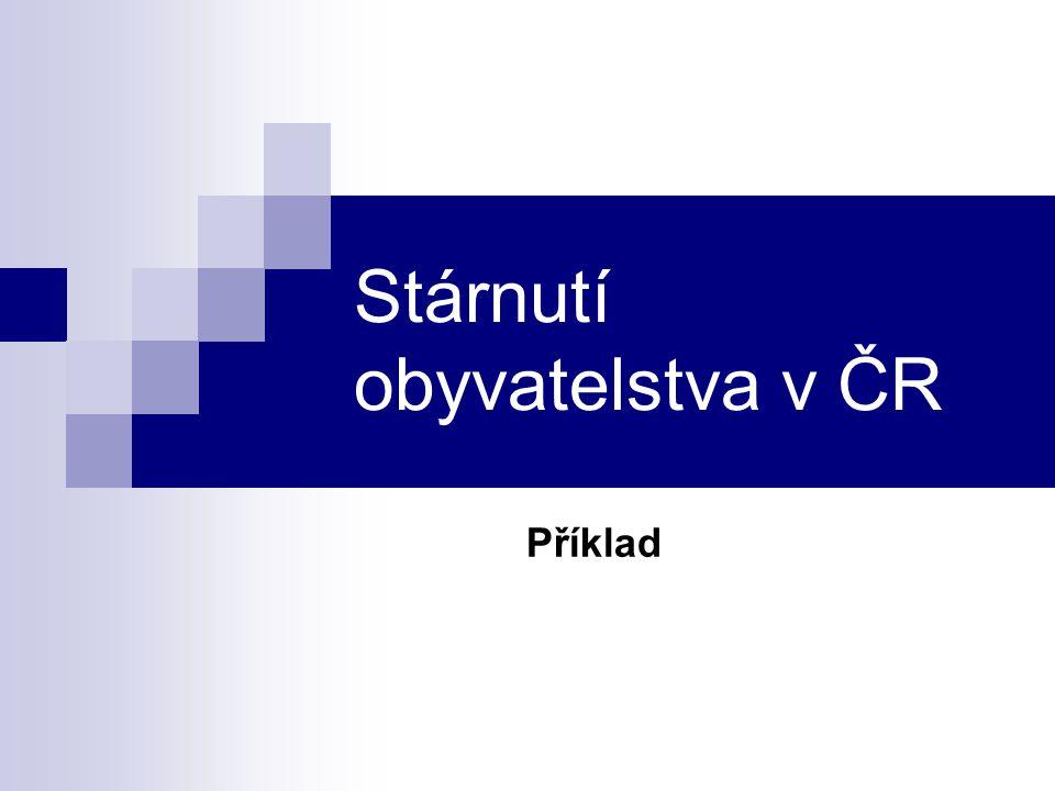 Stárnutí obyvatelstva v ČR Příklad