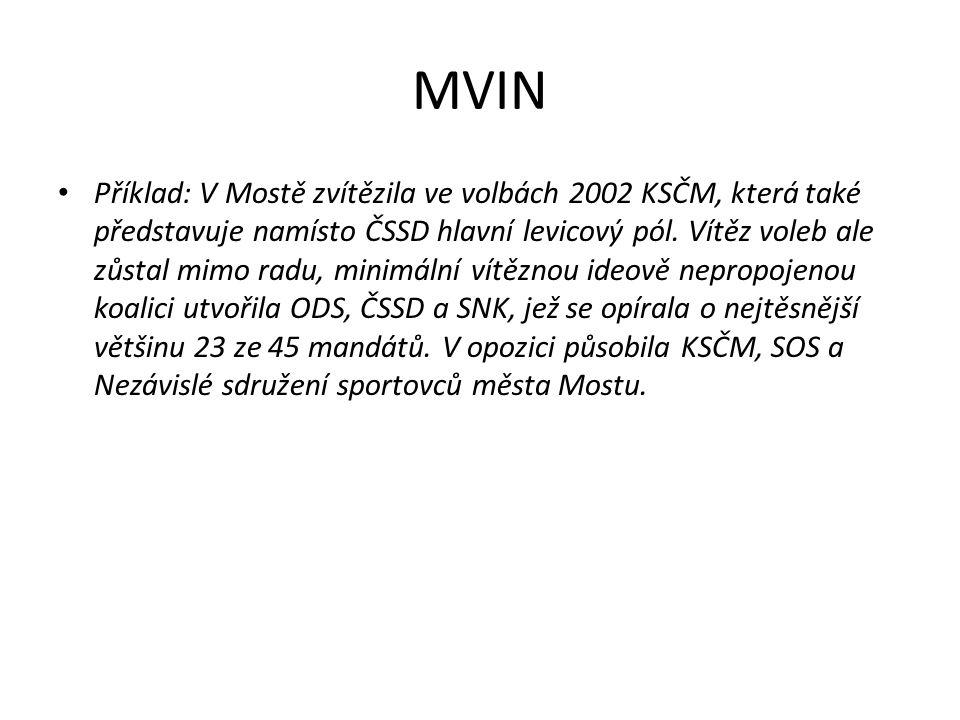 MVIN Příklad: V Mostě zvítězila ve volbách 2002 KSČM, která také představuje namísto ČSSD hlavní levicový pól.