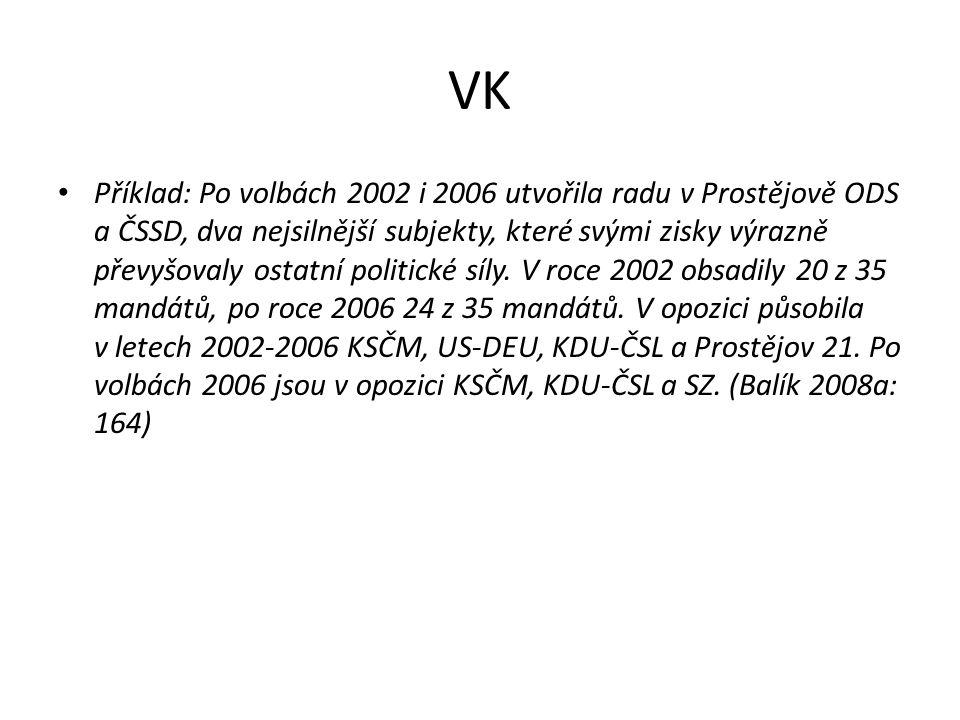 VK Příklad: Po volbách 2002 i 2006 utvořila radu v Prostějově ODS a ČSSD, dva nejsilnější subjekty, které svými zisky výrazně převyšovaly ostatní politické síly.