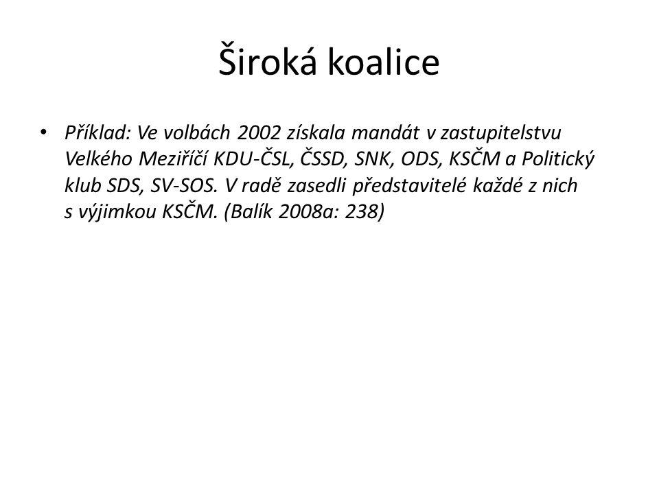 Široká koalice Příklad: Ve volbách 2002 získala mandát v zastupitelstvu Velkého Meziříčí KDU-ČSL, ČSSD, SNK, ODS, KSČM a Politický klub SDS, SV-SOS.