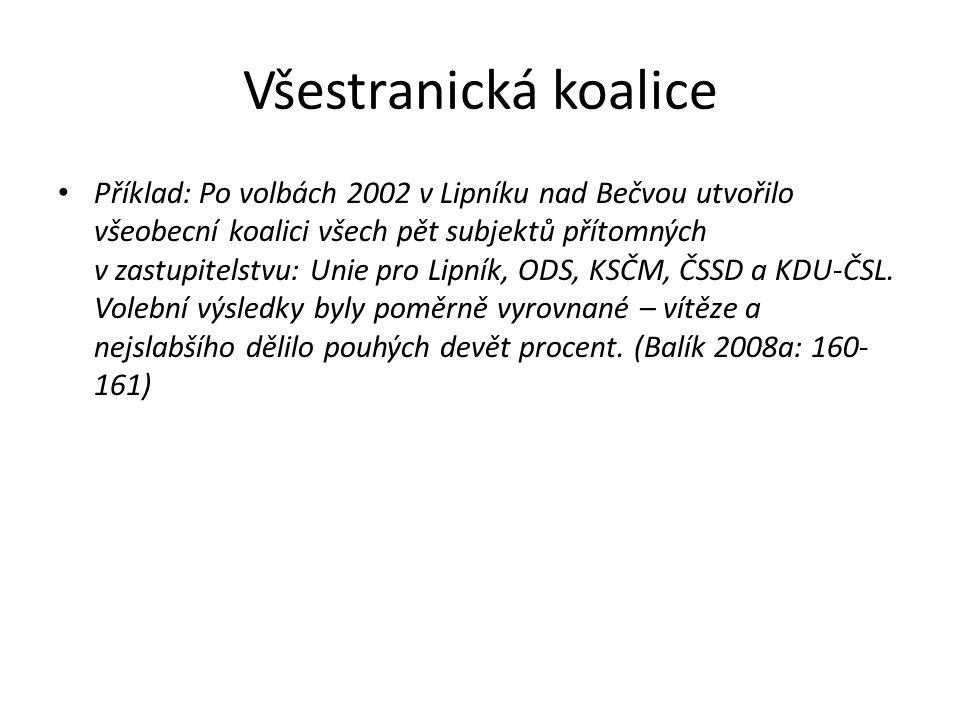 Všestranická koalice Příklad: Po volbách 2002 v Lipníku nad Bečvou utvořilo všeobecní koalici všech pět subjektů přítomných v zastupitelstvu: Unie pro Lipník, ODS, KSČM, ČSSD a KDU-ČSL.