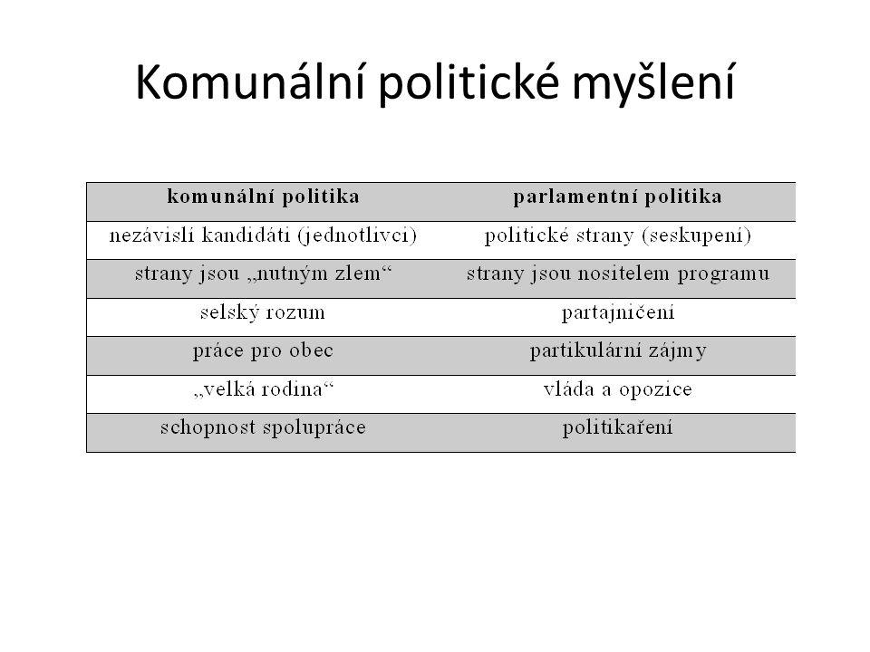 NINK Příklad: Po volbách 2006 vznikla v Bystřici nad Pernštejnem nadměrná ideově nepropojená koalice složená ze Sdružení za rozvoj bystřického regionu, ČSSD, KSČM, KDU-ČSL a Volby pro Bystřici.