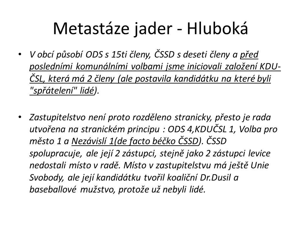 Metastáze jader - Hluboká V obcí působí ODS s 15ti členy, ČSSD s deseti členy a před posledními komunálními volbami jsme iniciovali založení KDU- ČSL, která má 2 členy (ale postavila kandidátku na které byli spřátelení lidé).