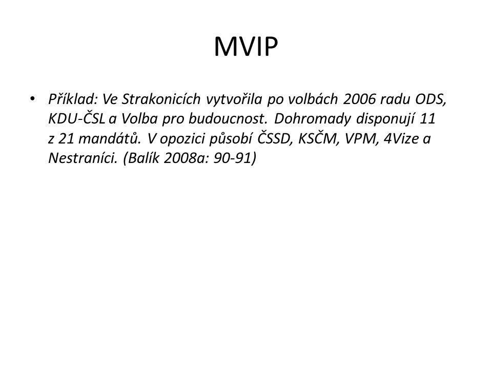 MVIP Příklad: Ve Strakonicích vytvořila po volbách 2006 radu ODS, KDU-ČSL a Volba pro budoucnost.
