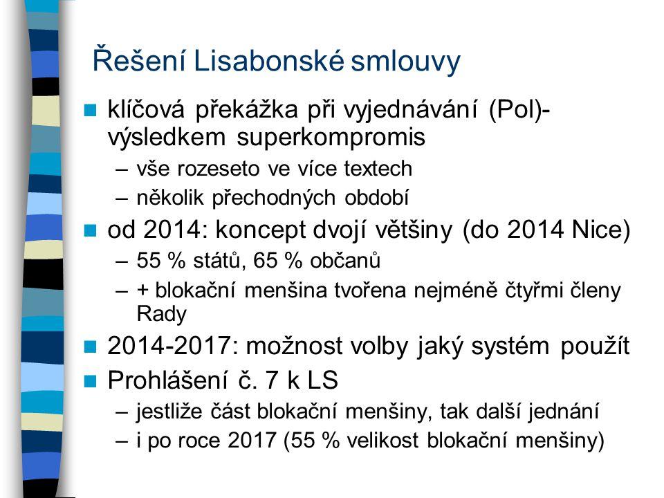 Řešení Lisabonské smlouvy klíčová překážka při vyjednávání (Pol)- výsledkem superkompromis –vše rozeseto ve více textech –několik přechodných období o