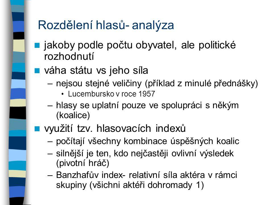 Rozdělení hlasů- analýza jakoby podle počtu obyvatel, ale politické rozhodnutí váha státu vs jeho síla –nejsou stejné veličiny (příklad z minulé předn