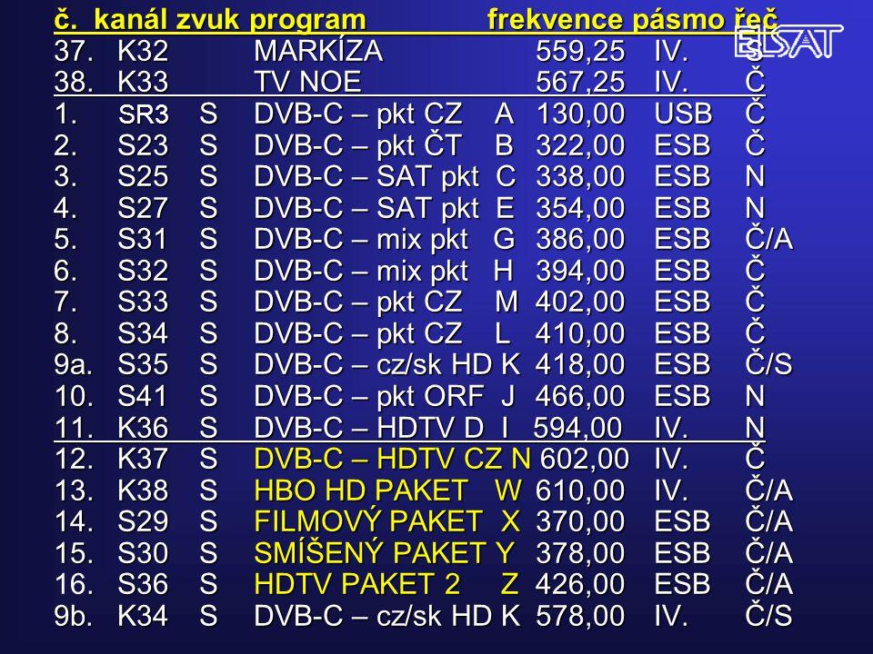 č. kanál zvuk program frekvence pásmo řeč 37.K32MARKÍZA559,25IV.S 38.K33TV NOE 567,25IV.Č 1. SR3 SDVB-C – pkt CZ A130,00USBČ 2.S23SDVB-C – pkt ČT B322