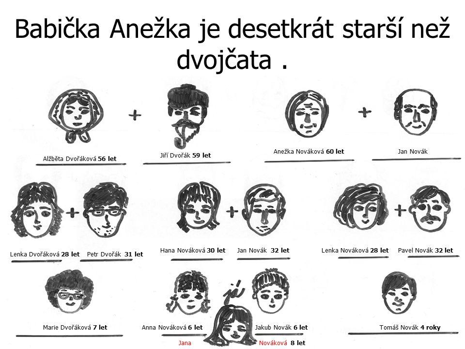 Babička Anežka je desetkrát starší než dvojčata. JanaNováková 8 let Alžběta Dvořáková 56 let Petr Dvořák 31 let Jan Novák 32 let Anežka Nováková 60 le