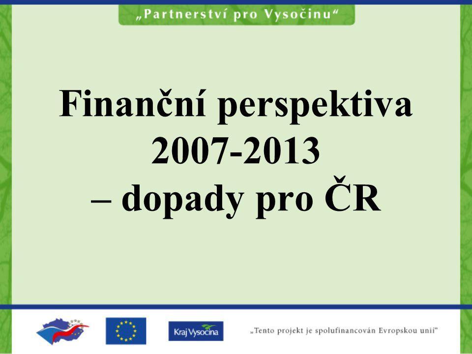Co je finanční perspektiva.