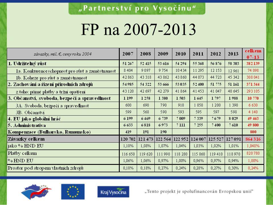 """Dopady dohody pro ČR Důležitá """"včasná dohoda – relativně dostatek času na přípravu čerpání ČR bude mít na období 2007-13 k dispozici: - 23,6 mld € na politiku soudržnosti (včetně dodatečných 200 mil € pro Prahu) – ročně více než za období 2004-2006 dohromady - Více než 6 mld € na zemědělství - Další prostředky z headingů 1A a 3 – nelze přesně vyčíslit, nejsou alokovány pro jednotlivé státy Lepší implementační pravidla pro politiku soudržnosti: - Míra spolufinancování (85:15) vztahovaná k celkovým výdajům - Uznatelnost nevratné DPH u všech konečných příjemců - Pro roky 2007-2010 prodloužení pravidla n+2 na n+3 - Možnost financování některých výdajů na bydlení"""