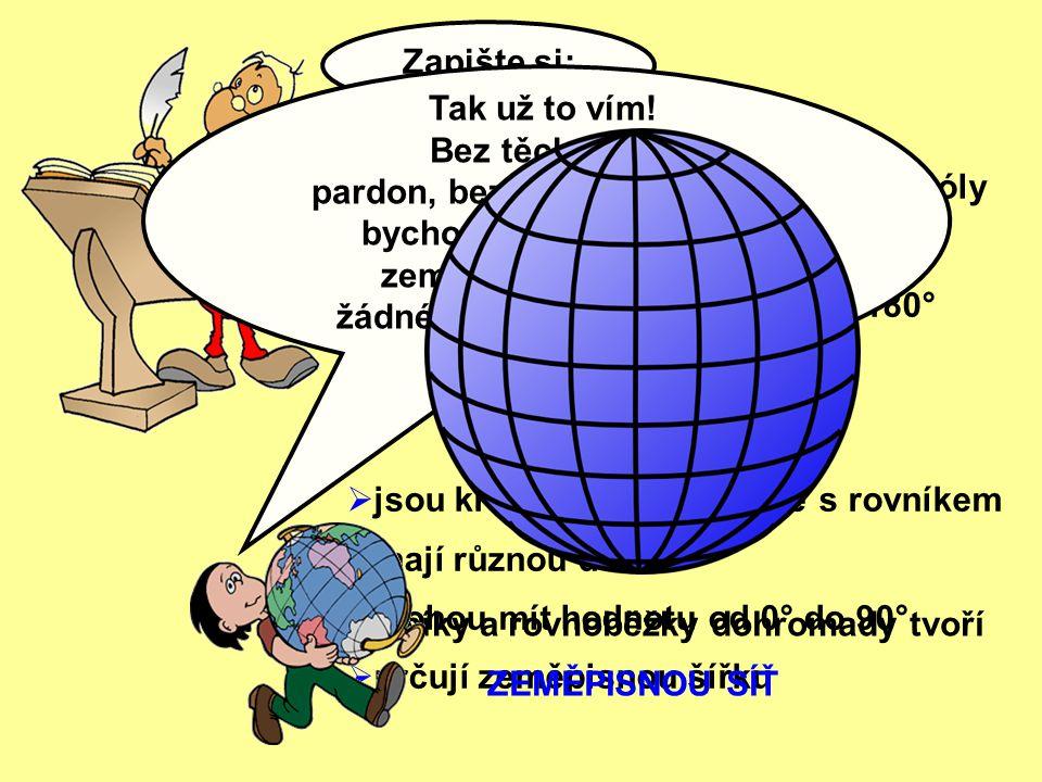  jsou polokružnice, spojující oba póly  mají stejnou délku  mohou mít hodnotu od 0° do 180°  určují zeměpisnou délku POLEDNÍKY  jsou kružnice, ro