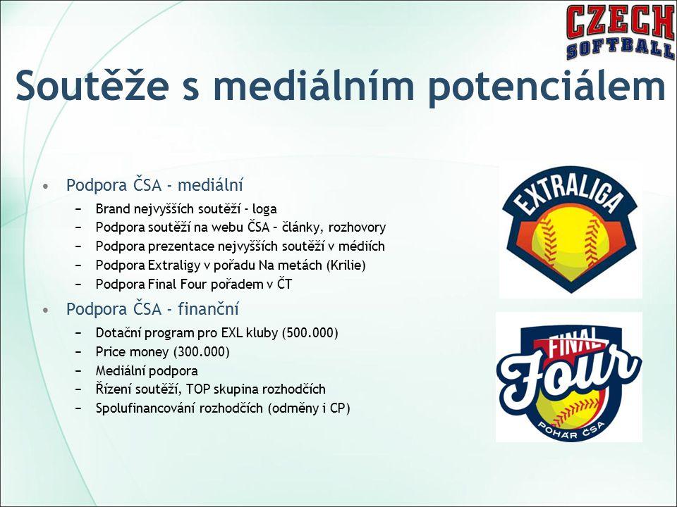 Soutěže s mediálním potenciálem Podpora ČSA - mediální −Brand nejvyšších soutěží - loga −Podpora soutěží na webu ČSA – články, rozhovory −Podpora prezentace nejvyšších soutěží v médiích −Podpora Extraligy v pořadu Na metách (Krilie) −Podpora Final Four pořadem v ČT Podpora ČSA - finanční −Dotační program pro EXL kluby (500.000) −Price money (300.000) −Mediální podpora −Řízení soutěží, TOP skupina rozhodčích −Spolufinancování rozhodčích (odměny i CP)