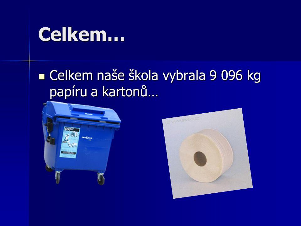 Celkem… Celkem naše škola vybrala 9 096 kg papíru a kartonů… Celkem naše škola vybrala 9 096 kg papíru a kartonů…