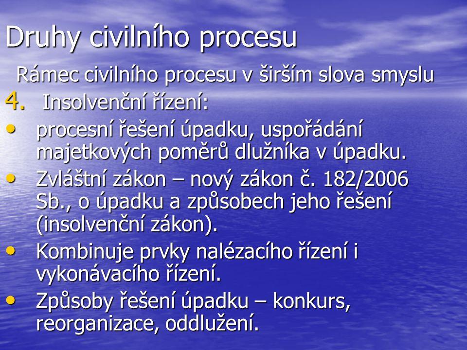 Druhy civilního procesu Rámec civilního procesu v širším slova smyslu 4. Insolvenční řízení: procesní řešení úpadku, uspořádání majetkových poměrů dlu