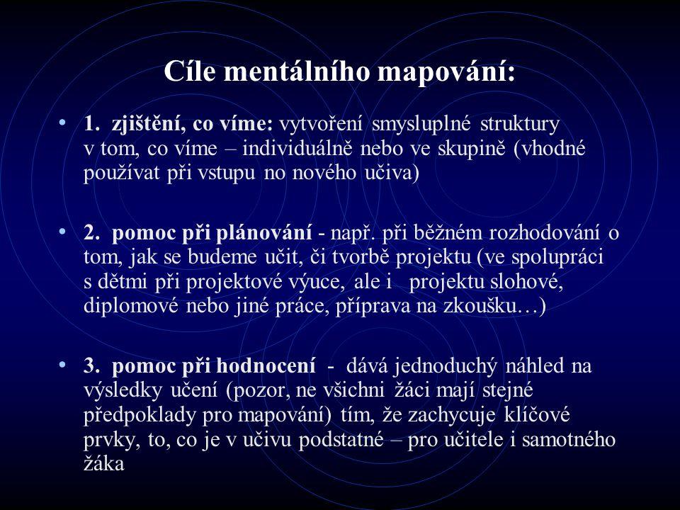 Cíle mentálního mapování: 1.