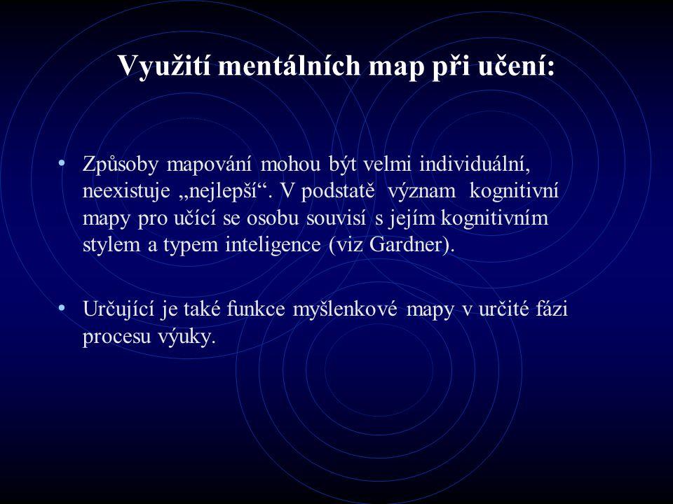 """Využití mentálních map při učení: Způsoby mapování mohou být velmi individuální, neexistuje """"nejlepší ."""