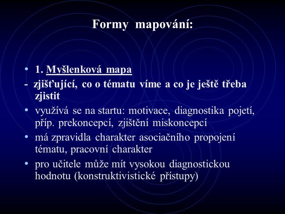 Formy mapování: 1.