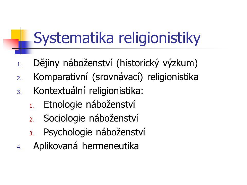 Systematika religionistiky 1. Dějiny náboženství (historický výzkum) 2. Komparativní (srovnávací) religionistika 3. Kontextuální religionistika: 1. Et