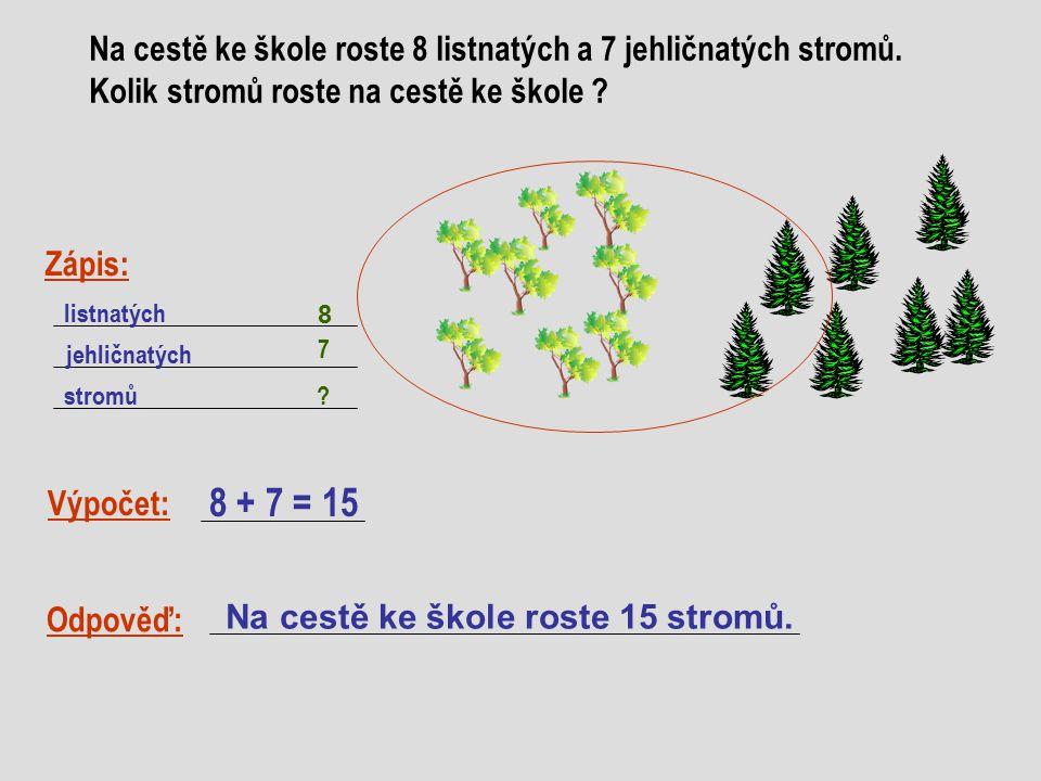 Na cestě ke škole roste 8 listnatých a 7 jehličnatých stromů. Kolik stromů roste na cestě ke škole ? Zápis: listnatých 8 jehličnatých 7 stromů? Výpoče